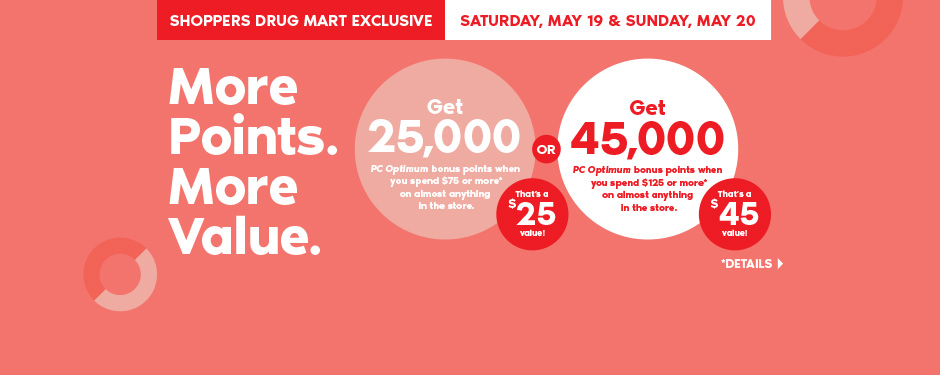 More points. More value. Get 25,000 bonus points when you spend $75 or more on almost anything in the store. OR get 45,000 bonus points when you spend $125 or more on almost anything in the store.