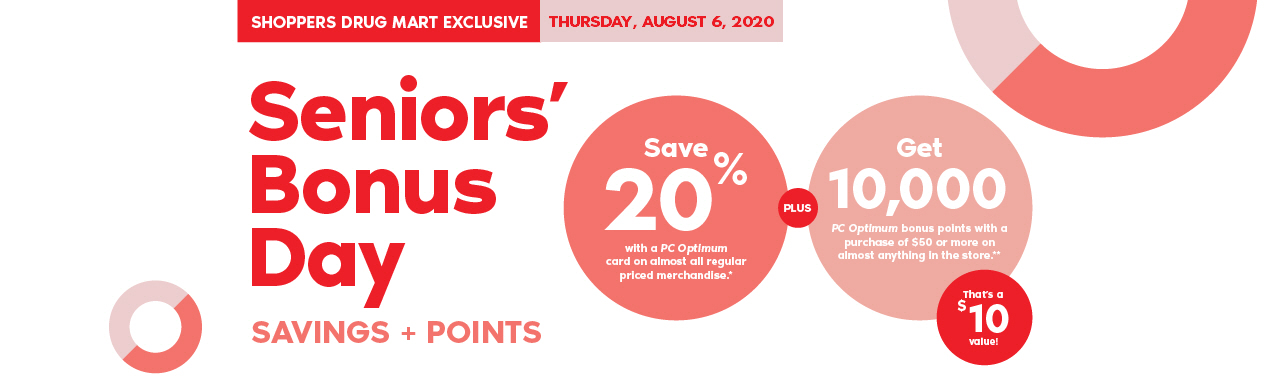 Thursday, August 6, 2020. Seniors' Bonus Day. Save 20% with a PC Optimum card on almost all regular priced merchandise*.  PLUS get 10,000 bonus points with a purchase of $50 or more on almost anything in the store**. That's a $10 value.