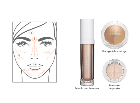Contouring & Strobing