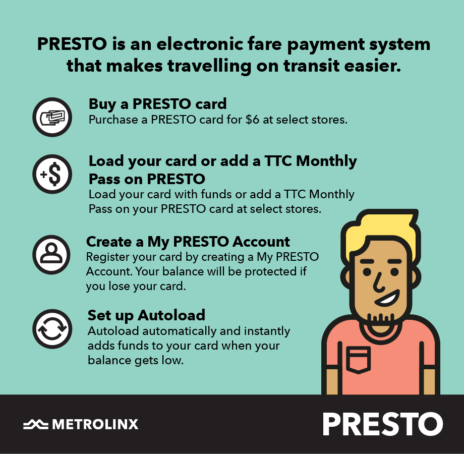 PRESTO is an electronic fare payment system that makes travelling on transit easier.